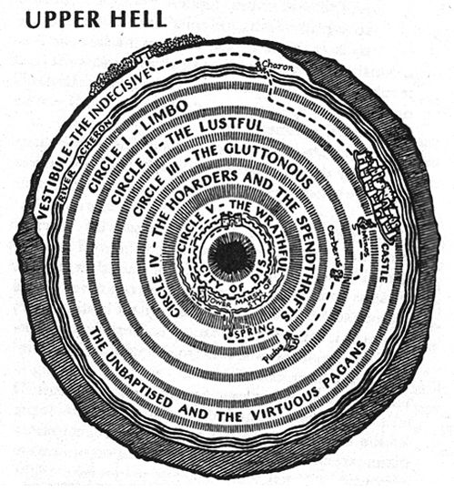 dante.: Upper Hells, Circles, Favorite Places, Maps, Before Hell, Divine Comedy, Sliding Rules,  Slipstick, Dante Inferno