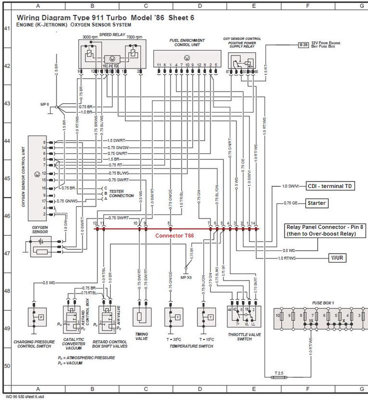 Schön Porsche 996 Schaltplan Zeitgenössisch - Der Schaltplan ...