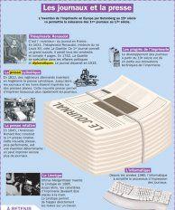 Les journaux et la presse - Mon Quotidien, le seul site d'information quotidienne pour les 10 - 14 ans !