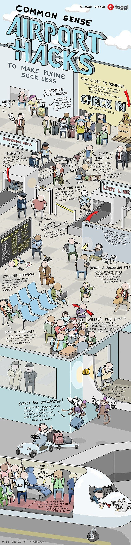Flughäfen sind eine unendliche Quelle der Angst oder Frustration für Touristen, aber