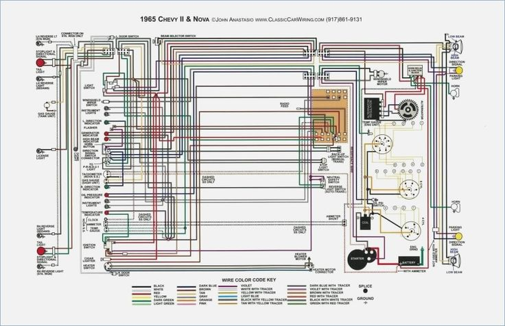 1964 Impala Wiring Diagram Wiring Diagrams (With images ...