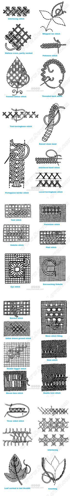 Los tipos de las costuras en el bordado