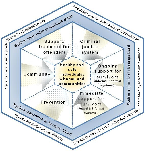 44 best Social Work Models and interventions etc images on - mental health social worker sample resume