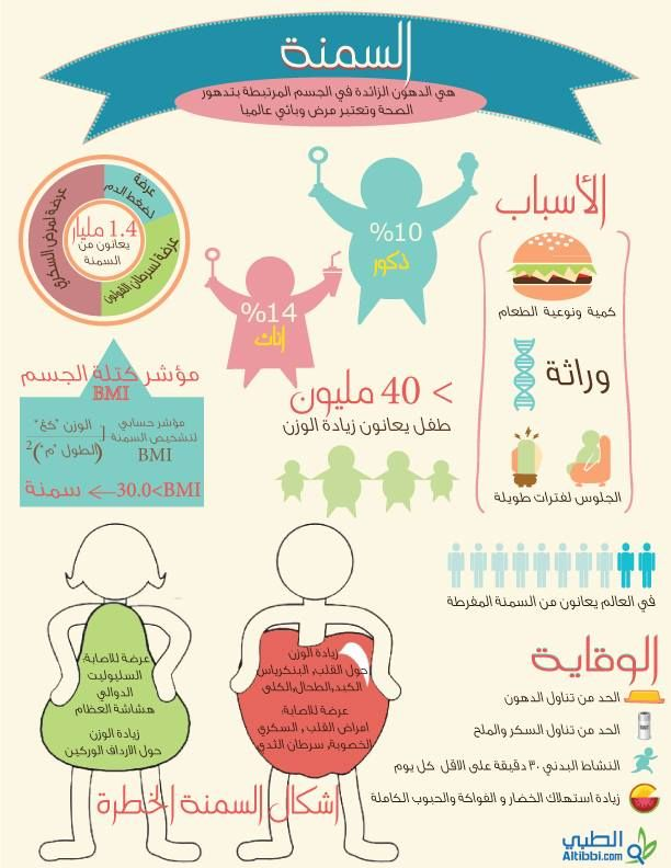 السمنة Health Beauty Tips Health Diet Health Fitness