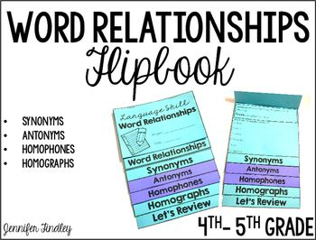 Word Relationships Flipbook (Synonyms Antonyms Homophones and Homographs)  sc 1 st  Pinterest & 26 best Synonyms and Antonyms images on Pinterest | Synonyms and ...