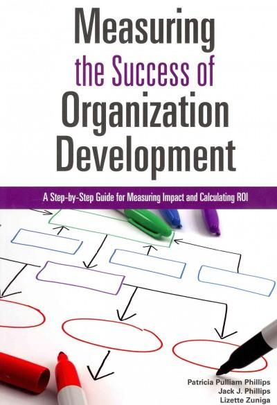 Measuring the Success of Organization Development: A Step-by-Step Guide to Measuring Impact and Calculating ROIi