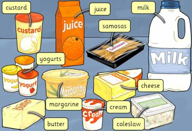 Grocery Words Captivating 10 Best Grocery Storebuying Food Images On Pinterest  English .