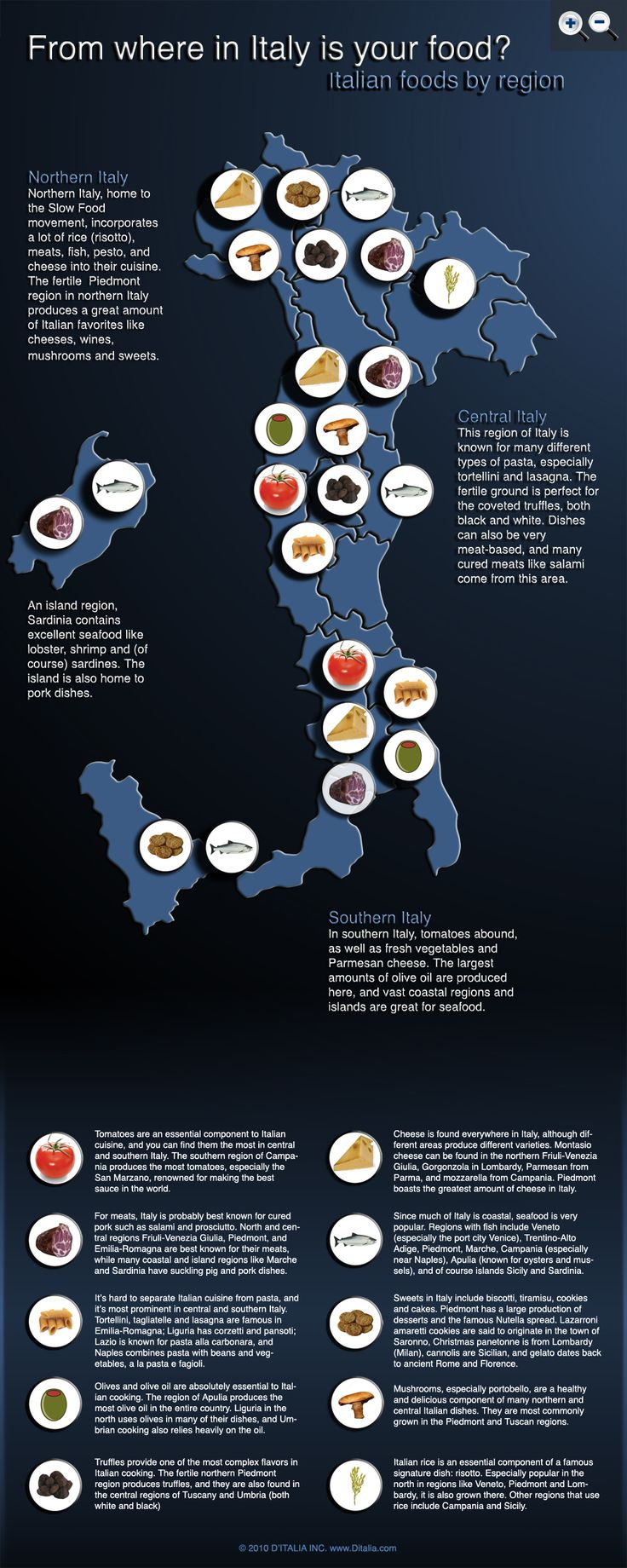 italian foods :D ----What part of Italy do your favorite Italian foods originate from? ----Look here.