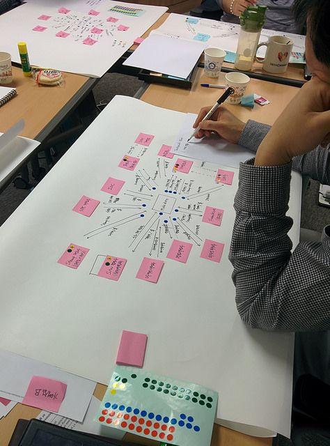 그림으로 그리는 비즈니스 모델링 SOLA 실습 - 수익과 비용에 대한 이해편 진행중