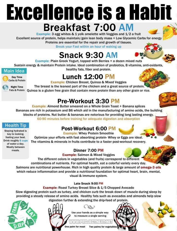 Healthy Eating- example schedule to start eating healthy. Write this down or take a pic and follow it until it becomes a habit.