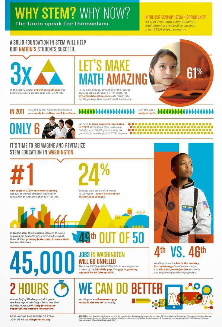 what is stem education pdf
