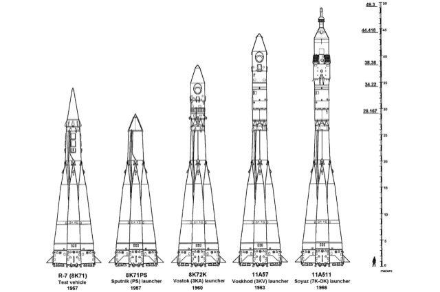 1000  images about vostok on pinterest