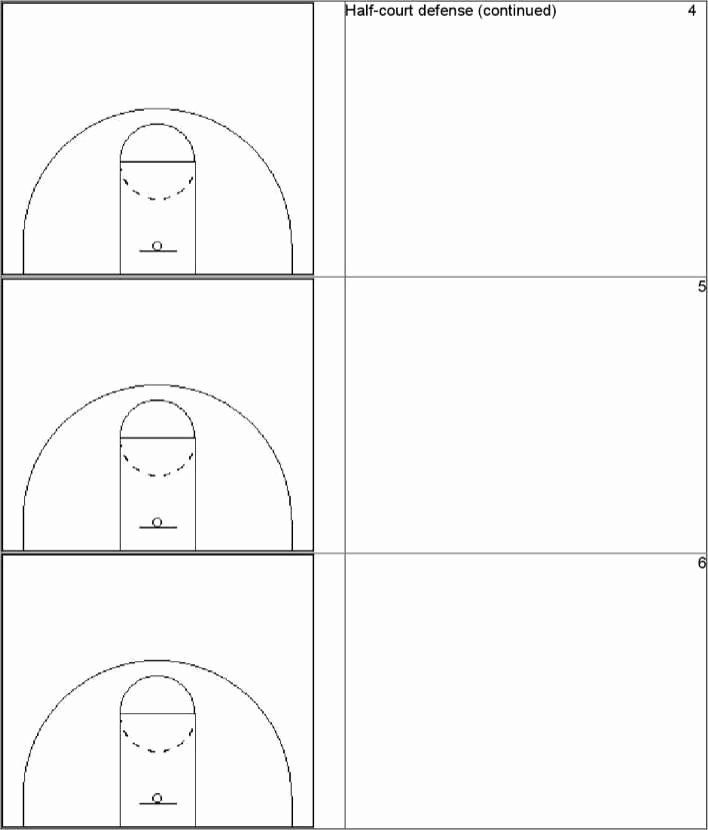 Blank Basketball Practice Plan Template Elegant 28 Of ...