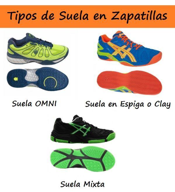 Tormenta Endurecer polilla  SUELAS en Zapatillas de Pádel [Clay, Espiga, Omni, Mixta] | PadelStar |  Padel, Zapatillas deportivas, Zapatillas