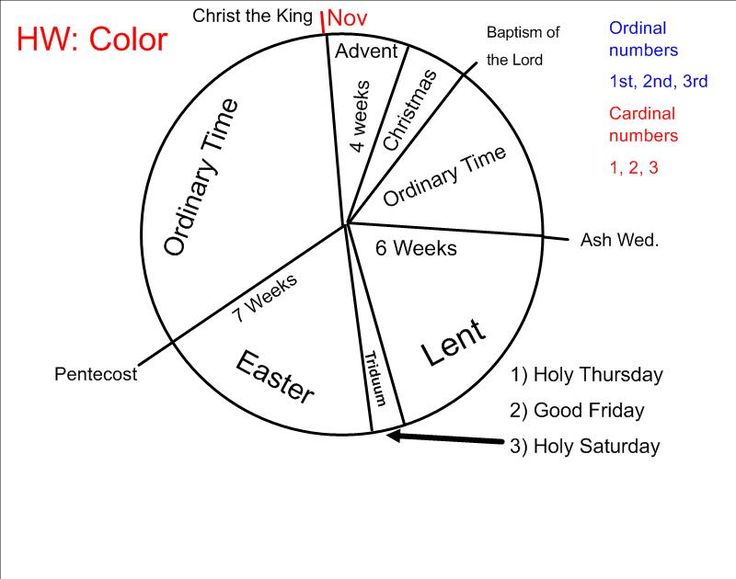 39 best Liturgical Calendar / Colors images on Pinterest