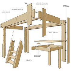 17 migliori idee su costruire un letto su pinterest reti - Costruire testata letto ...