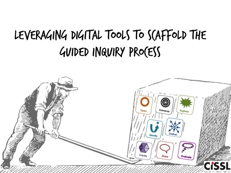 leveraging digital tools to scaffold the guided inquiry