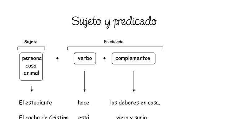 Sujeto y predicado 02.pdf