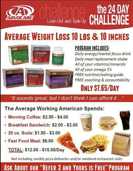 AdvoCare24Day Challenges, Fit, Call 24, 24 Day Challenges, The Challenges, Fast Food, Weightloss, Weights Loss, Advocare Products