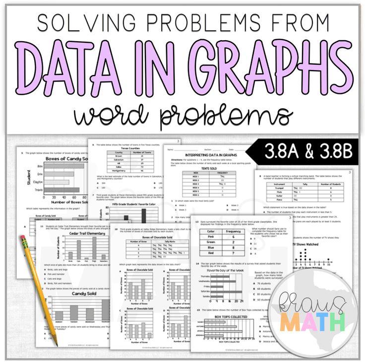3rd Grade Math Data in Graphs STAAR Worksheets (TEKS 3.8A