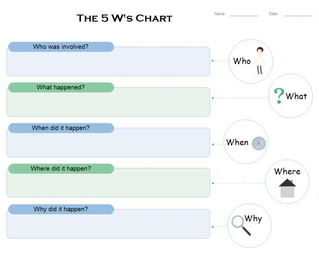25 best graphic organizers images on pinterest | graphic, Powerpoint templates