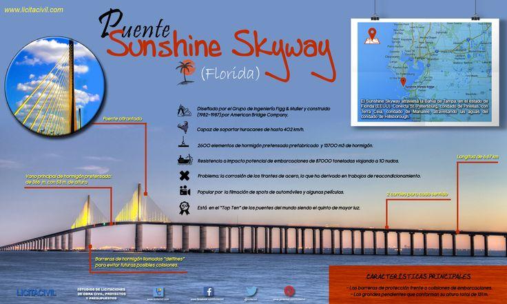 Sunshine Skyway Bridge en Saint Petersburg, FL