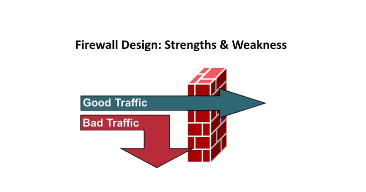 Software Application Development Company Firewall Design