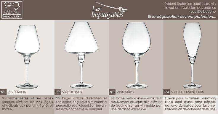 """document de présentation des verres à vin """"les Impitoyables"""" Peugeot"""
