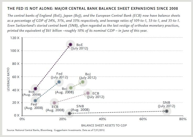 Central banks.jpg (951×674)