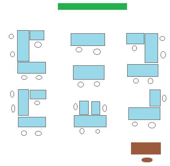 Disposition des tables dans vos classes: la meilleure? - Page 2 - Organiser, préparer et gérer une classe en élémentaire - Forums-enseignants-du-primaire - Page 2