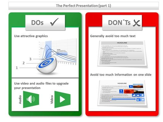 The perfect presentation (part 1): dos and don'ts for a good PowerPoint presentation