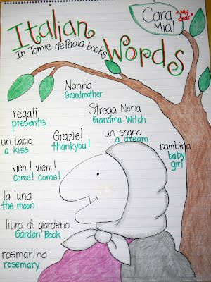 Around the Kampfire: Tomie dePaola and a Strega Nona Freebie  Tomie dePaola author study~Italian words in Tomie books