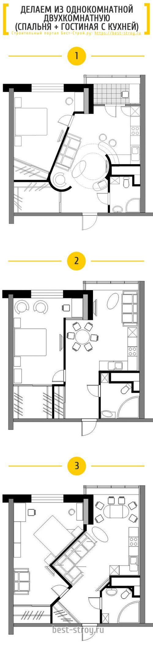 Идеи как сделать из однушки двушку: решения перепланировки однокомнатной квартиры в двухкомнатную.