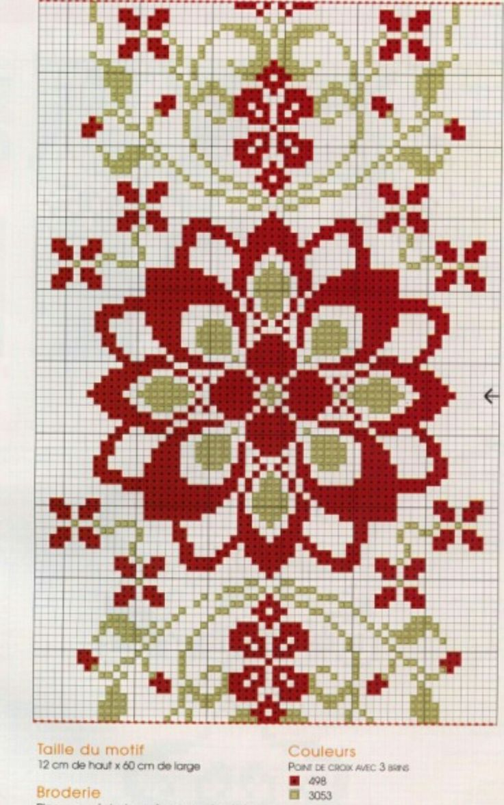 #crossstitch #kanaviçe #masaortusu