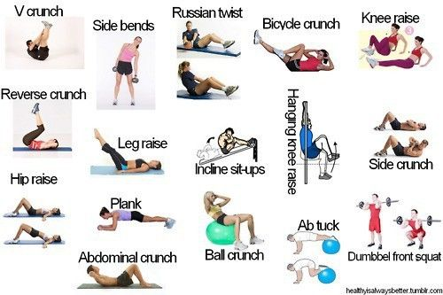 ab work outs: Body, Stay Fit, Ab Exercies, Website, Ab Exercises, Ab Workouts, Health Fit, Fit Motivation, Healthy Living