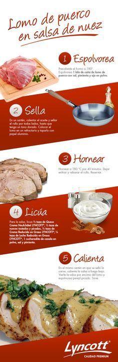 Lomo de puerco en salsa de nuez. #lomo #puerco #nuez #receta #comida