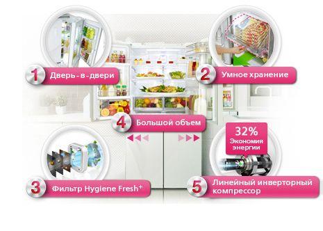 5 причин купить холодильник LG GR-M24FWCVM