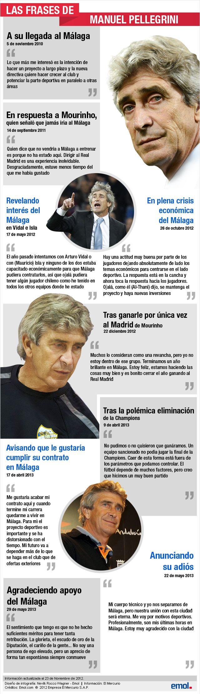 Infografía: Repasa las mejores frases de Pellegrini en el Málaga | Emol.com