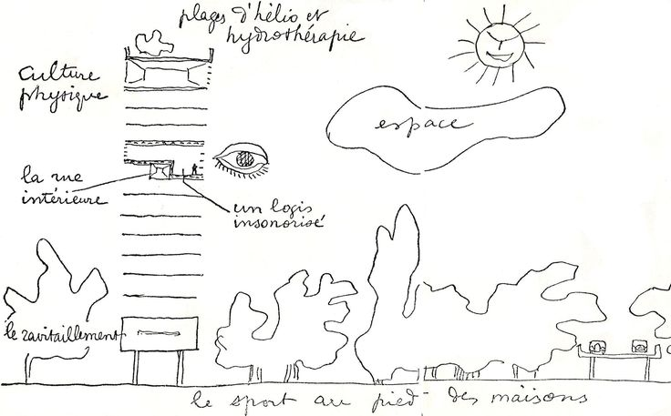 sketch by Le Corbusier, showing a typical section of Unite D'habitation