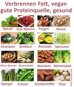 Vegane Proteinquellen verbrennen schnell und gesund Fett! Schau dir dazu einige meiner Favoriten auf dem Bild an!    Für ewig schlank - die...