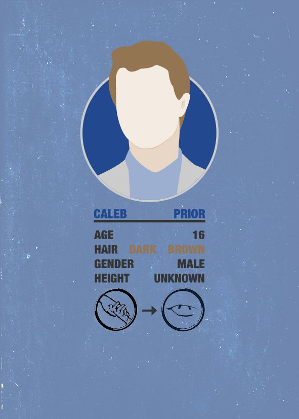 Caleb, Charatcer Profile
