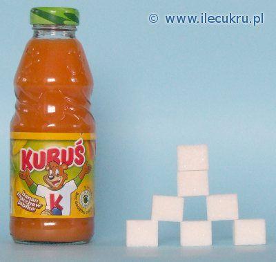 Znalezione obrazy dla zapytania ile Kostek cukru w produktach
