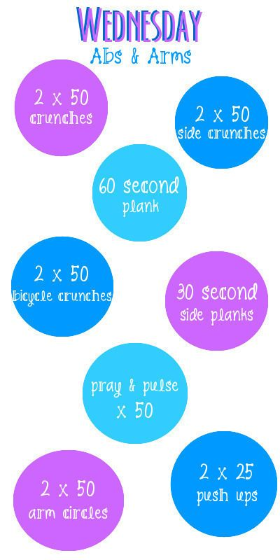 At Home Weekly Workouts - Abs & Arms.