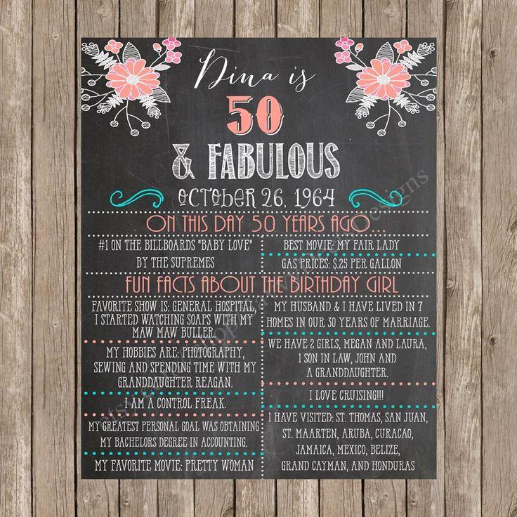 50 Fabulous Graphic: 40 And Fabulous Custom Chalkboard Printable