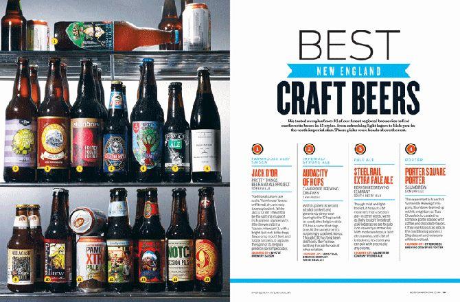 Best Beer - Chin Wang Design