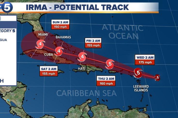He aquí cómo la Florida equipos de fútbol americano universitario están respondiendo a Huracán Irma