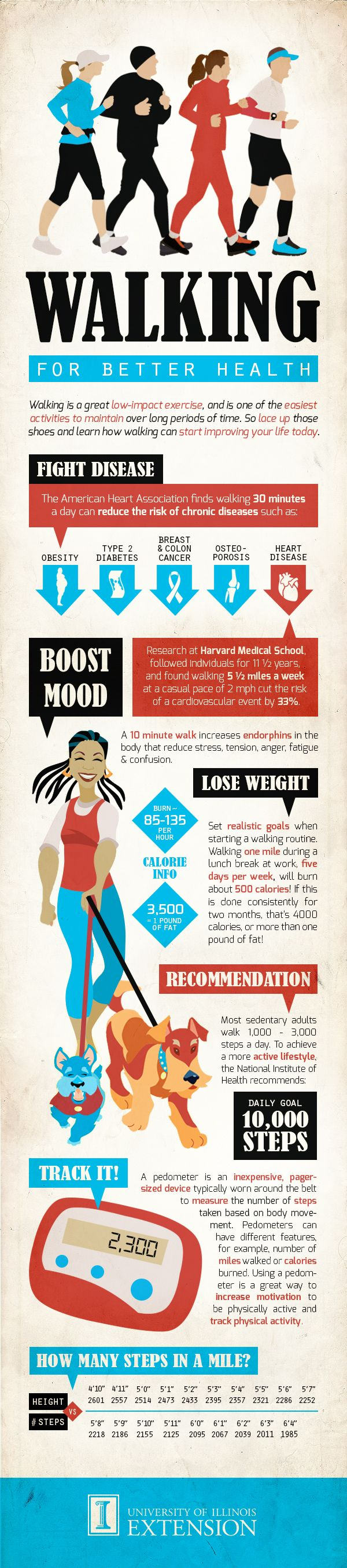 Walking for Better Health #infographic