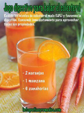 Reduce los niveles de colesterol malo (LDL) y favorece la digestión con este sencillo jugo verde para principiantes. Echemos un vistazo más de cerca a sus ingredientes: Las naranjas son ricas en antioxidantes, lo que estimula el metabolismo celular reduciendo los niveles de colesterol. También son ricas en potasio lo que las convierte en un alimento ideal …