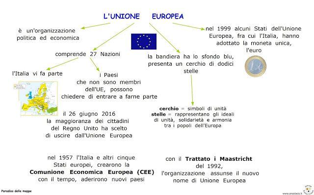 Toscana Territorio E Clima Matematica Scuola Media Mappe Scuola