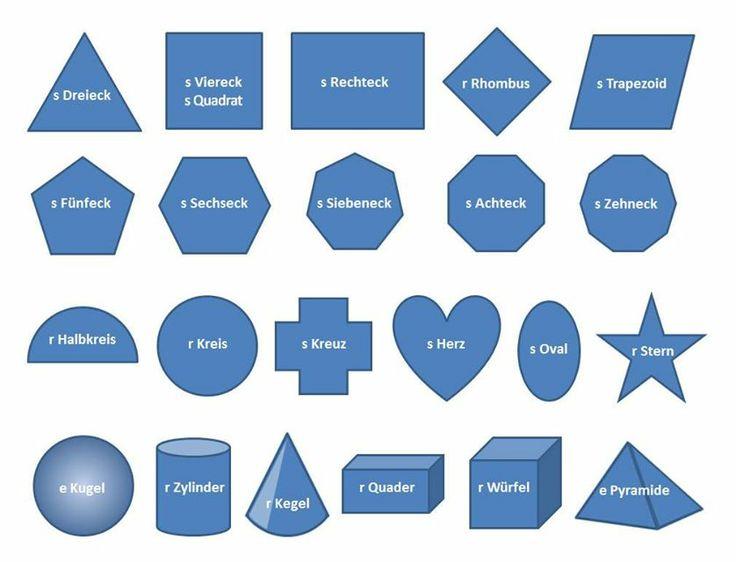 geometrische Formen: Learn German, German Language, Learning German ...